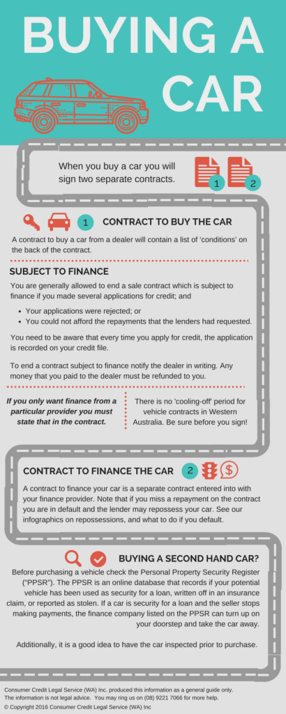 I need a legal documentary agreement for a used car! (Read!!)?