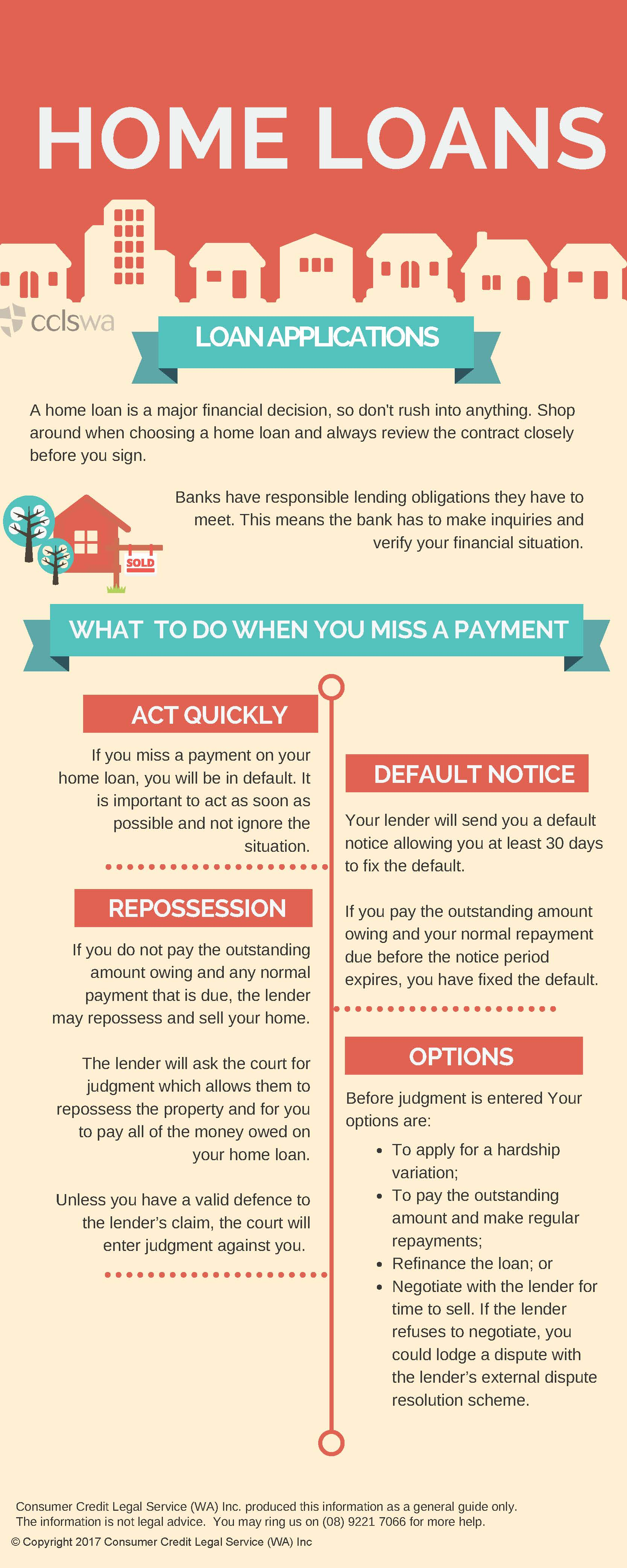 20170620 DOC Infographic - Home Loans