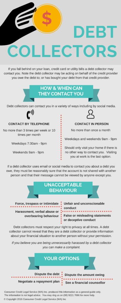 debt collector infographic