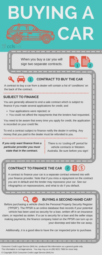 buying-a-car-page-001