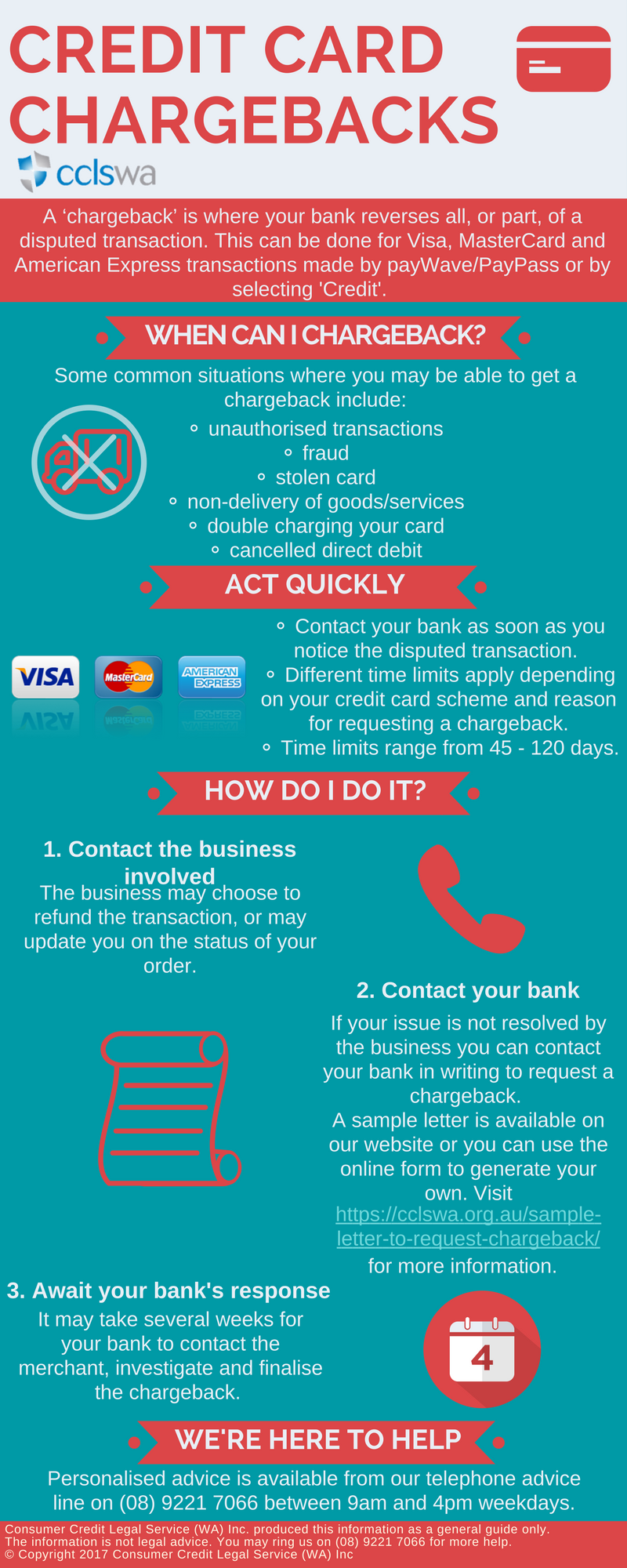Credit Card Chargeback Infographic